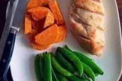 Вкусные рецепты: Шаурма домашняя или салат в лаваше, Куриные крылья в соевом соусе с чесноком., Ореховый кекс на шоколадном масле.